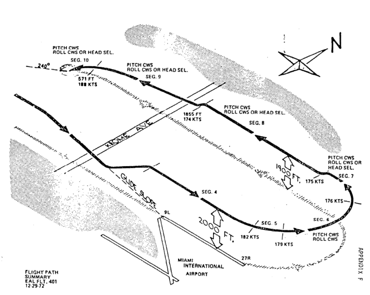 Eastern 401 Flight Path  (US TSB).  Langley Flying School.