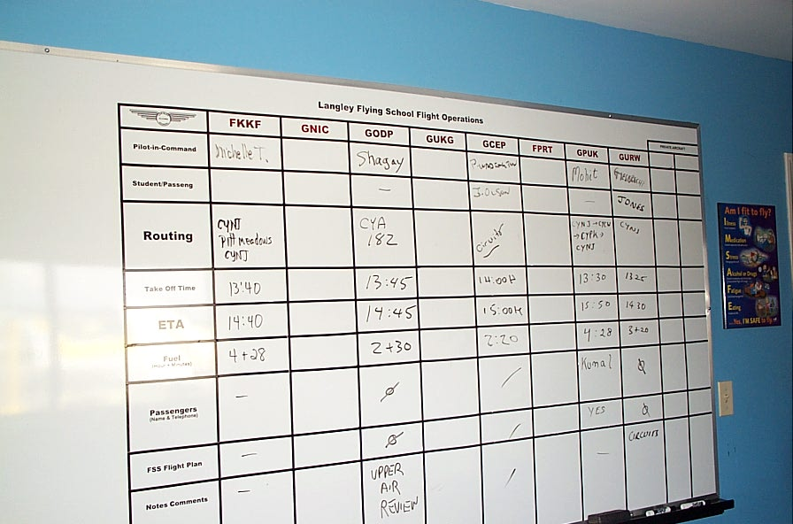 langley flying schoolthe ready room flight operations board